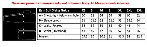 garments-measurement